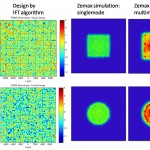 Figure 7: Design and Zemax simulation of PRIME beamshaper optics